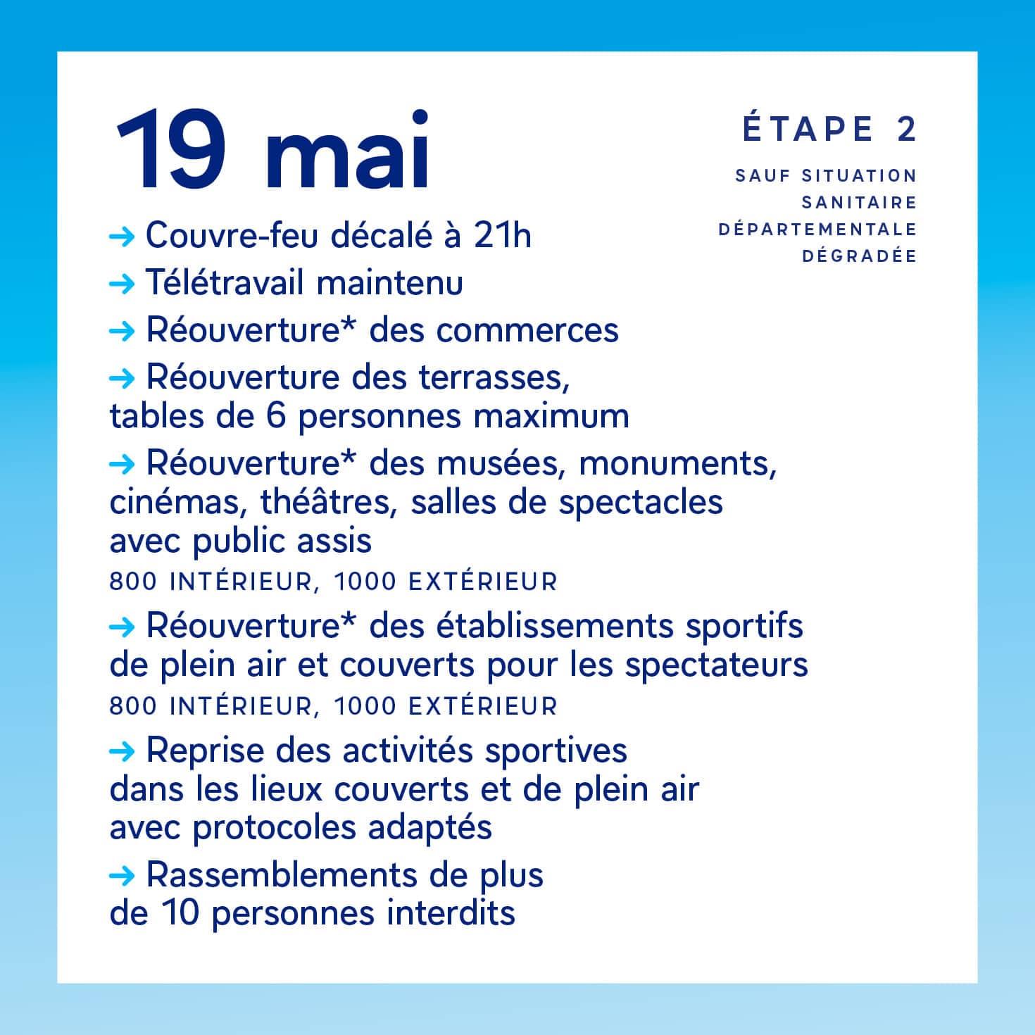 Visuel calendrier deconfinement-19 mai