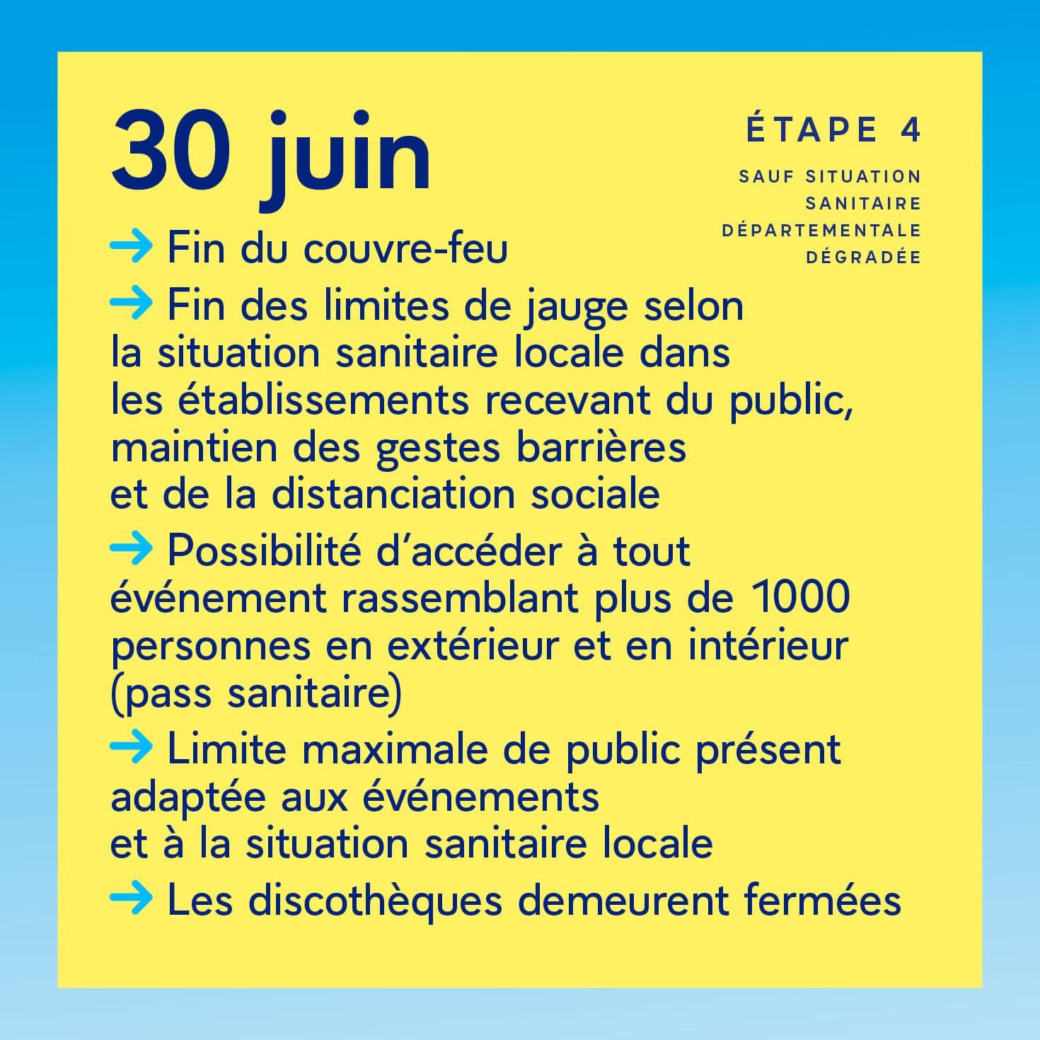 Visuel calendrier deconfinement-30 juin