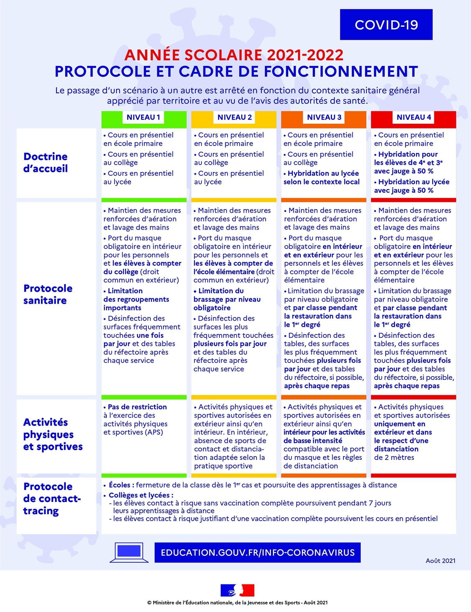 2021_Protocole sanitaire_version_web_01